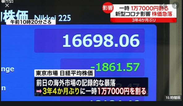 株価大暴落(20200313)