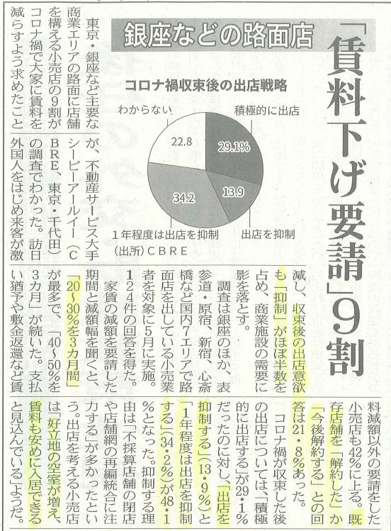 銀座など路面店【値下げ要請】9割20200829日経